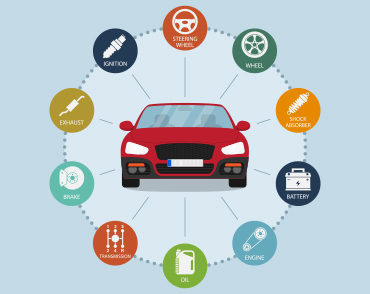 Automobile Solutions by Lasersec Technologies